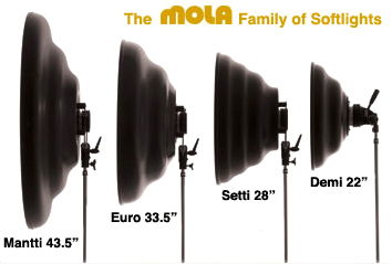 Mola Mantti, Euro, Setti and Demi beauty dishes