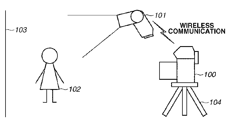 canon files patent for radio-control system