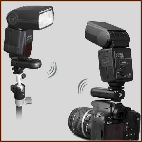 Yongnuo RF-603 Flash Trigger