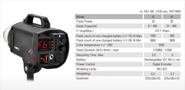 Rime Lite i-series specifications