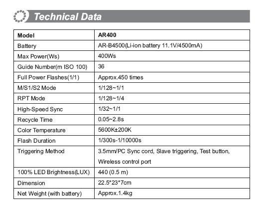 Godox Witstro AR-400 specs