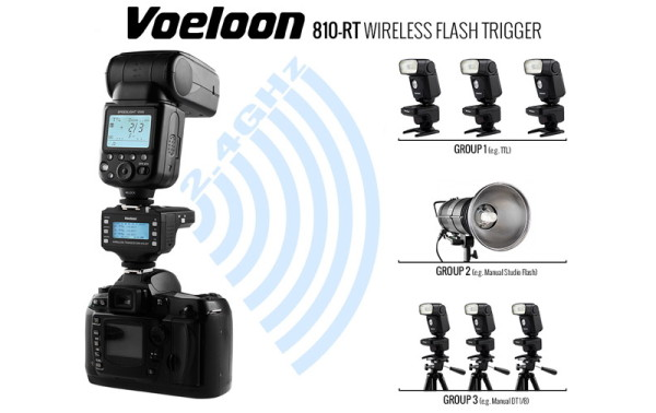 Voeloon 810-RT