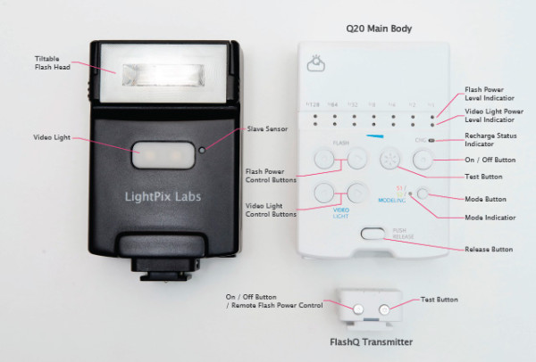 Lightpix Labs FlashQ Q20