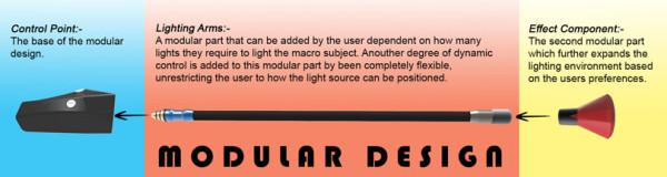 Adaptalux modular design