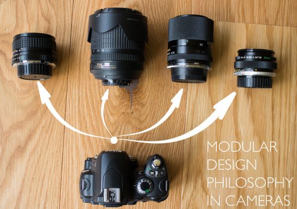 Modular design in cameras