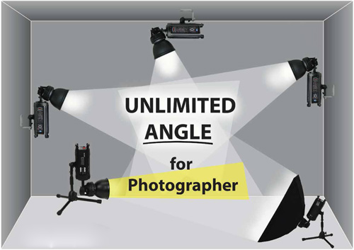 Photodynamic Angle Light