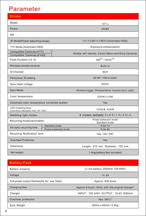 Parameter-English (1)