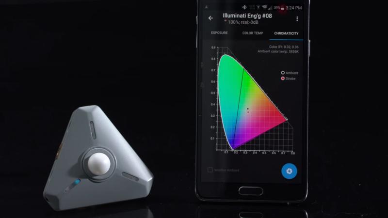 Illuminati meter colour measurement