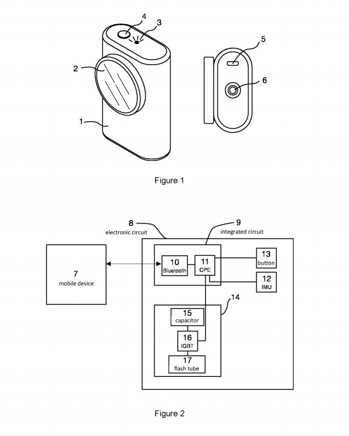Profoto patent